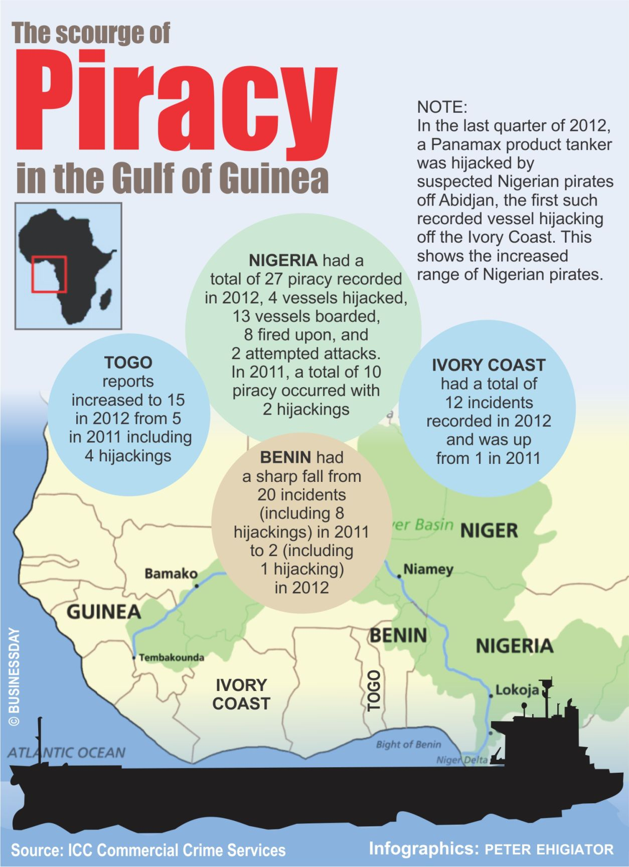 The Scourge of Piracy in the Gul of Guinea